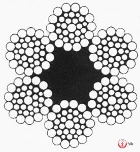 Stalowa lina 6×36 WS – FC