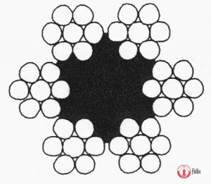 Stalowa lina 6×7 – FC