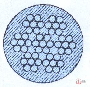 Stalowa lina w otulinie PCV 6×7 – WSC (1×7)